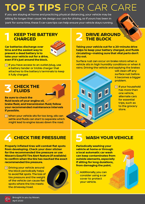 Top 5 Tips for car care