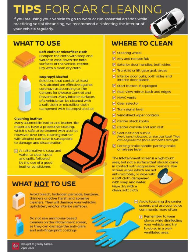 TIPS FOR CAR CLEANING